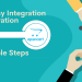 OpenCart Etsy Integration integration to Etsy in 4 simple steps